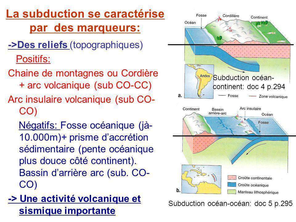 La subduction se caractérise par des marqueurs: