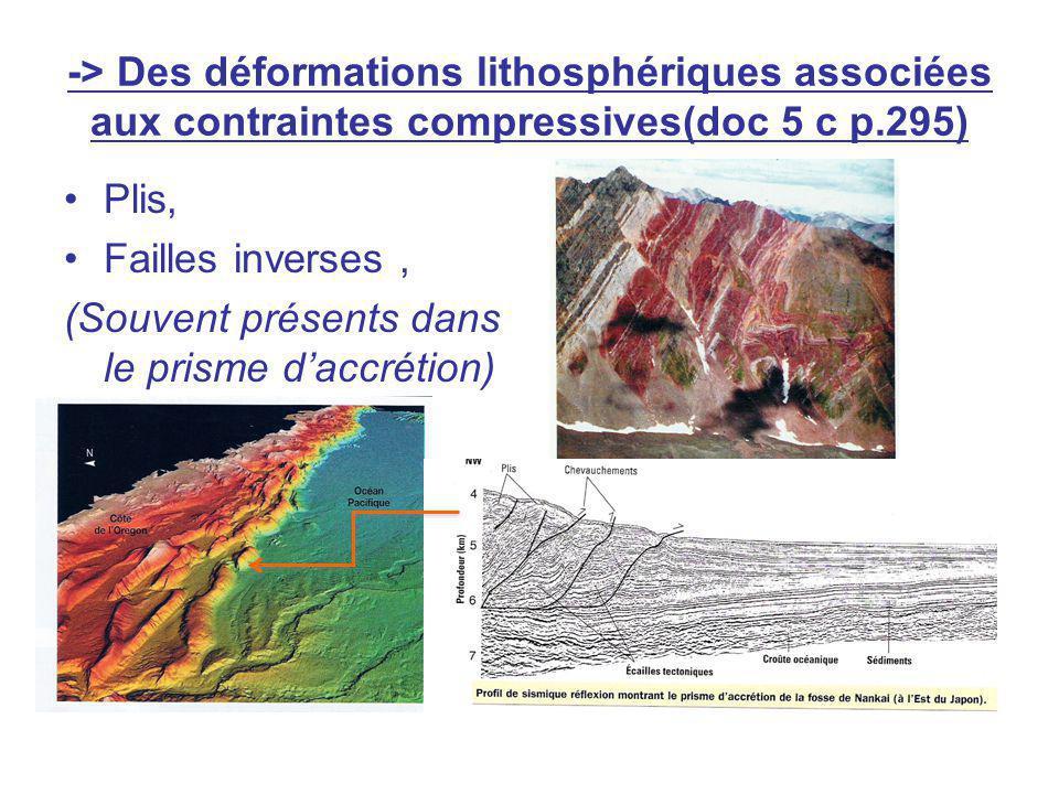 -> Des déformations lithosphériques associées aux contraintes compressives(doc 5 c p.295)