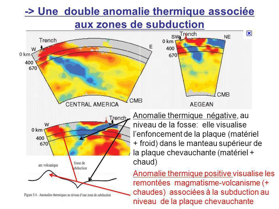 -> Une double anomalie thermique associée aux zones de subduction
