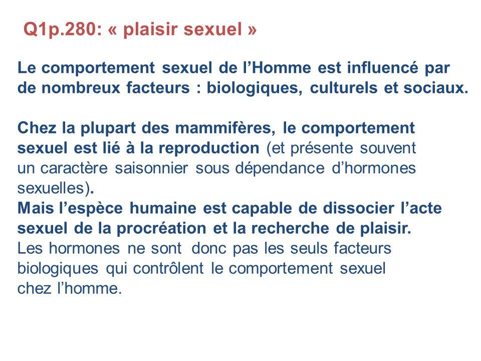 Q1p.280: « plaisir sexuel » Le comportement sexuel de l'Homme est influencé par. de nombreux facteurs : biologiques, culturels et sociaux.