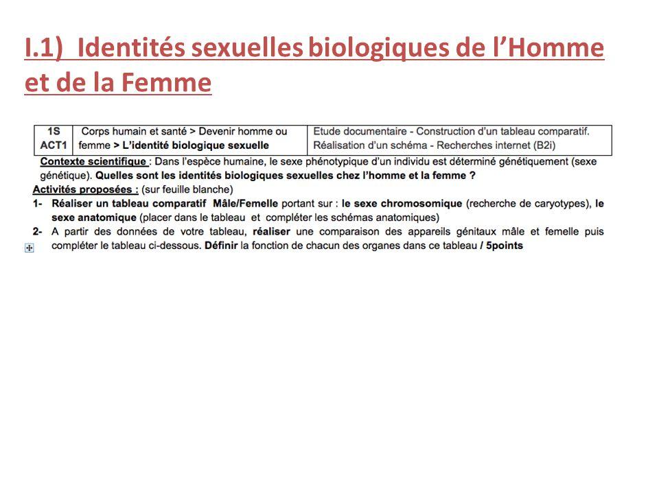 I.1) Identités sexuelles biologiques de l'Homme et de la Femme