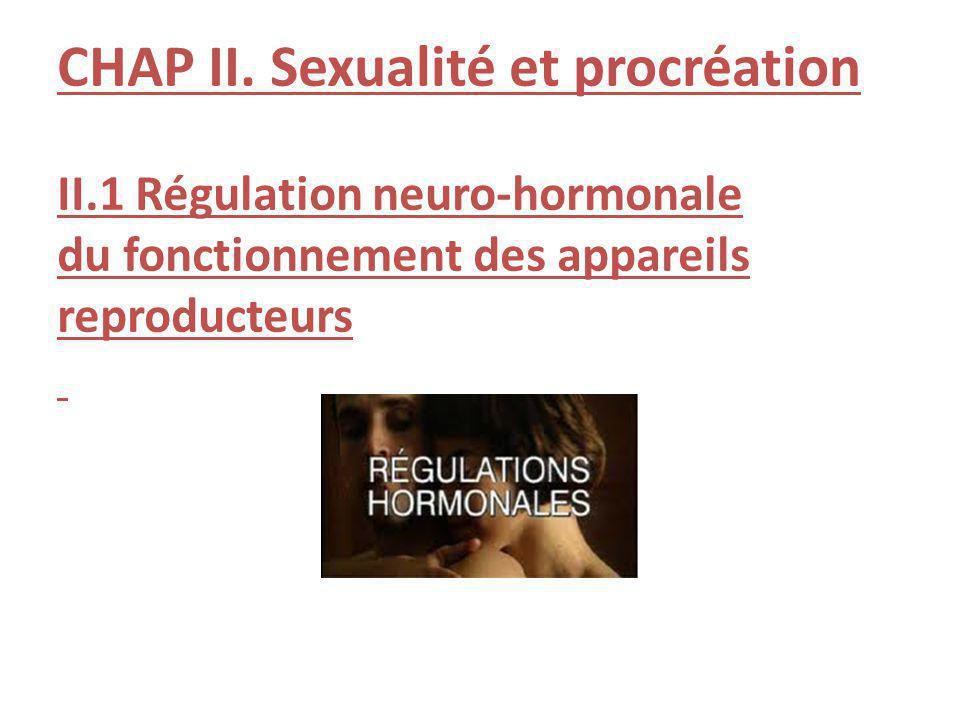 CHAP II. Sexualité et procréation
