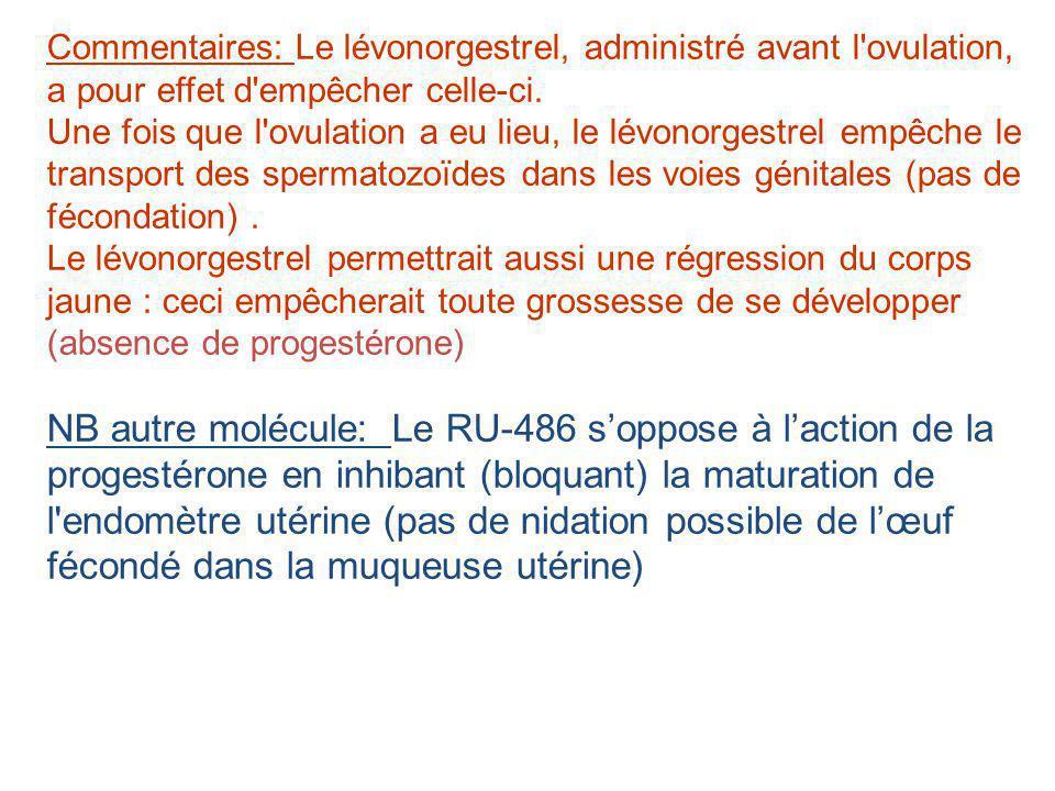 Commentaires: Le lévonorgestrel, administré avant l ovulation, a pour effet d empêcher celle-ci.