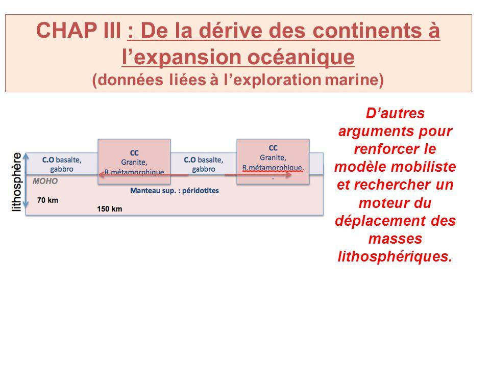 CHAP III : De la dérive des continents à l'expansion océanique