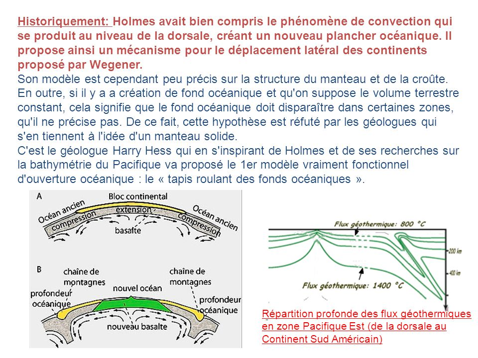 Historiquement: Holmes avait bien compris le phénomène de convection qui se produit au niveau de la dorsale, créant un nouveau plancher océanique. Il propose ainsi un mécanisme pour le déplacement latéral des continents proposé par Wegener.