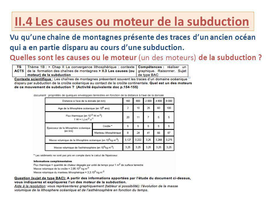 II.4 Les causes ou moteur de la subduction