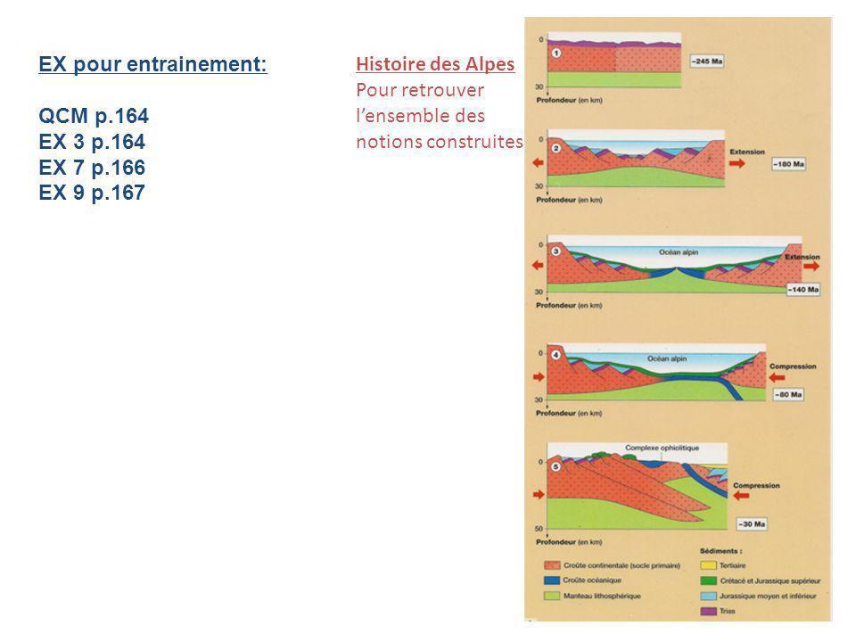 EX pour entrainement: QCM p.164. EX 3 p.164. EX 7 p.166. EX 9 p.167. Histoire des Alpes. Pour retrouver.