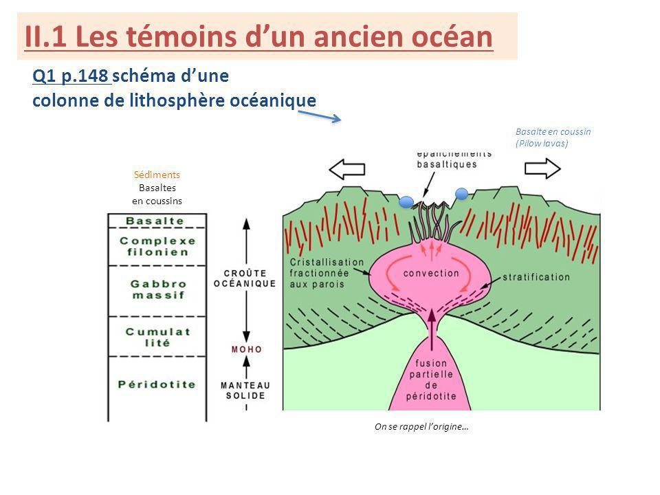 II.1 Les témoins d'un ancien océan