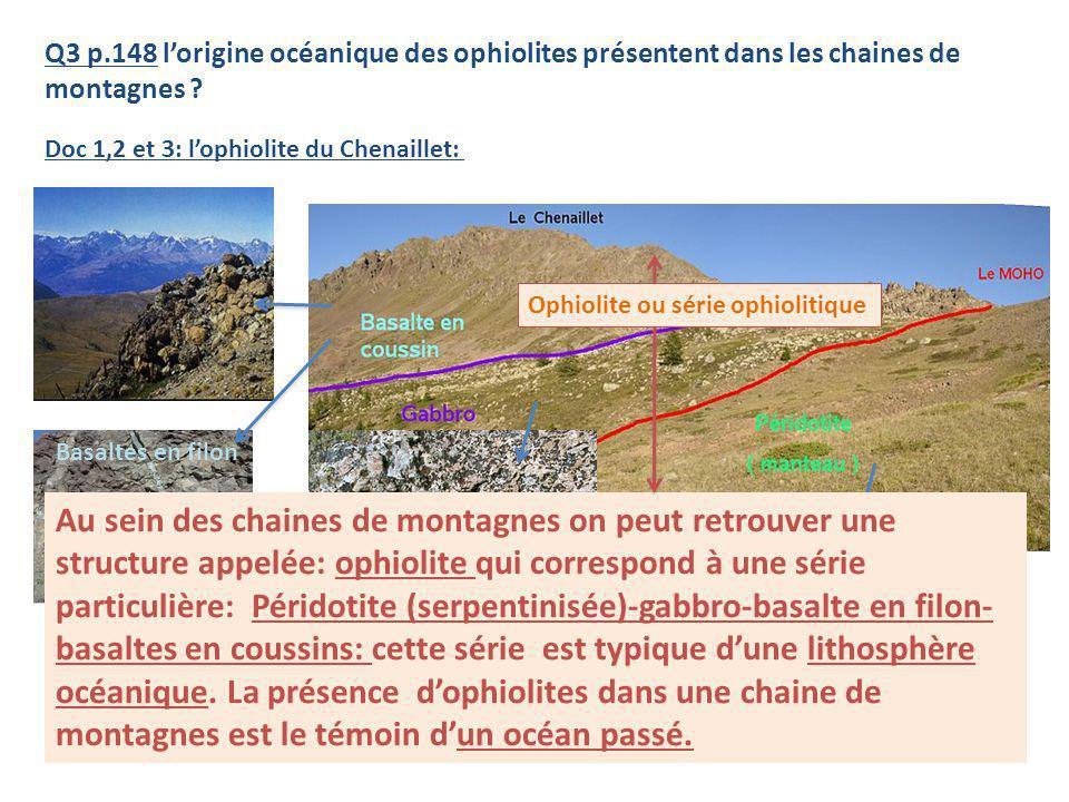 Q3 p.148 l'origine océanique des ophiolites présentent dans les chaines de montagnes