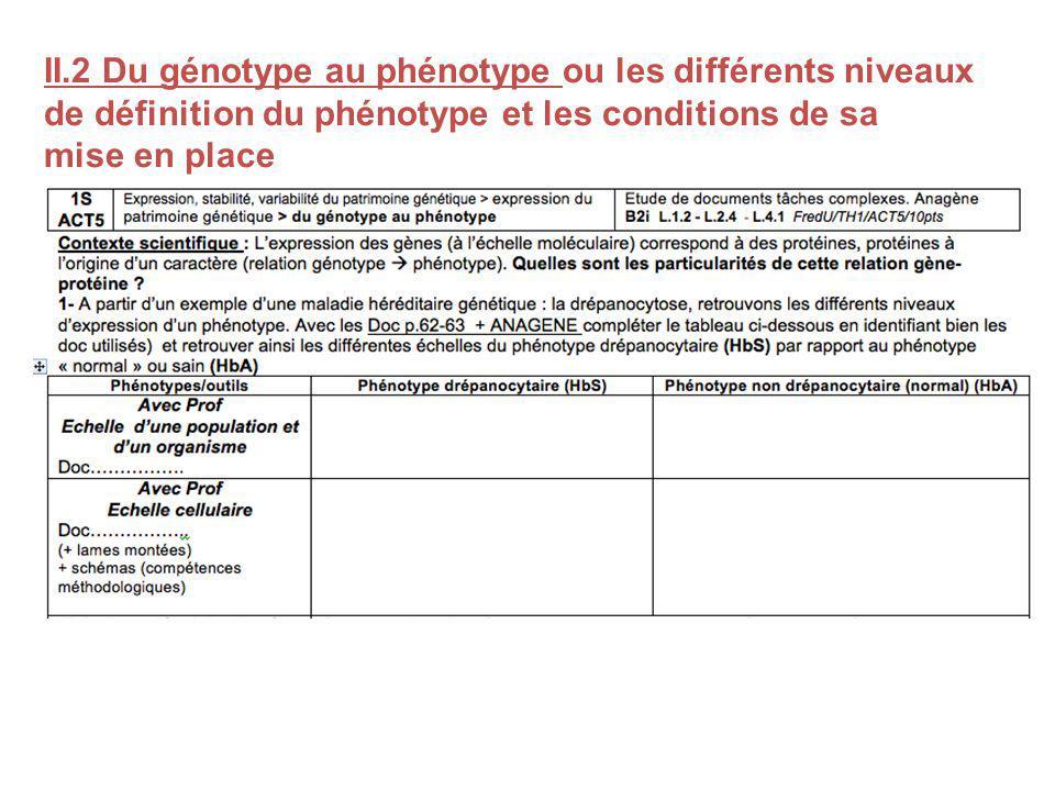 II.2 Du génotype au phénotype ou les différents niveaux