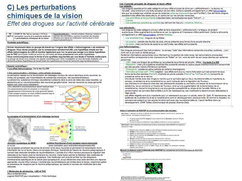 C) Les perturbations chimiques de la vision