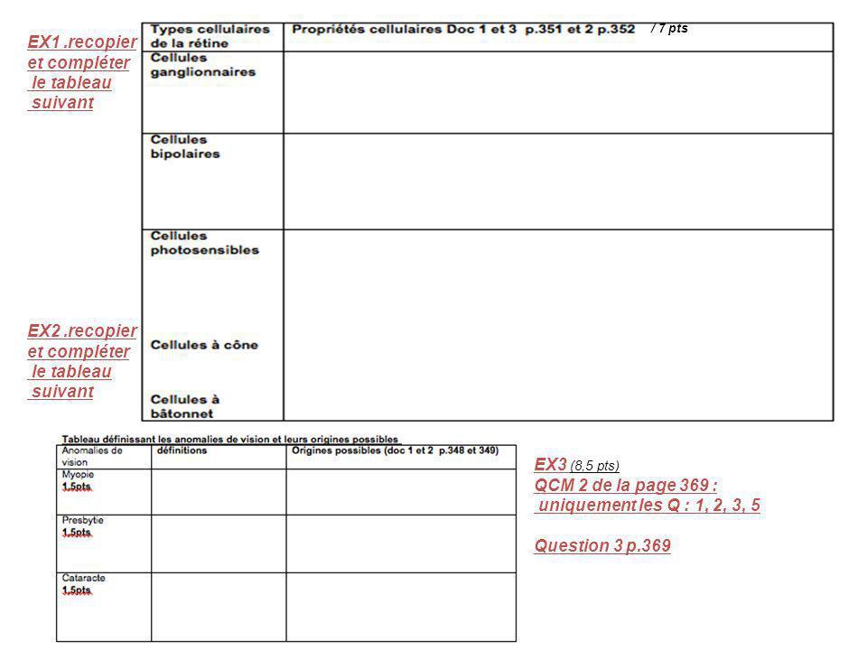 EX1 .recopier et compléter le tableau suivant EX2 .recopier