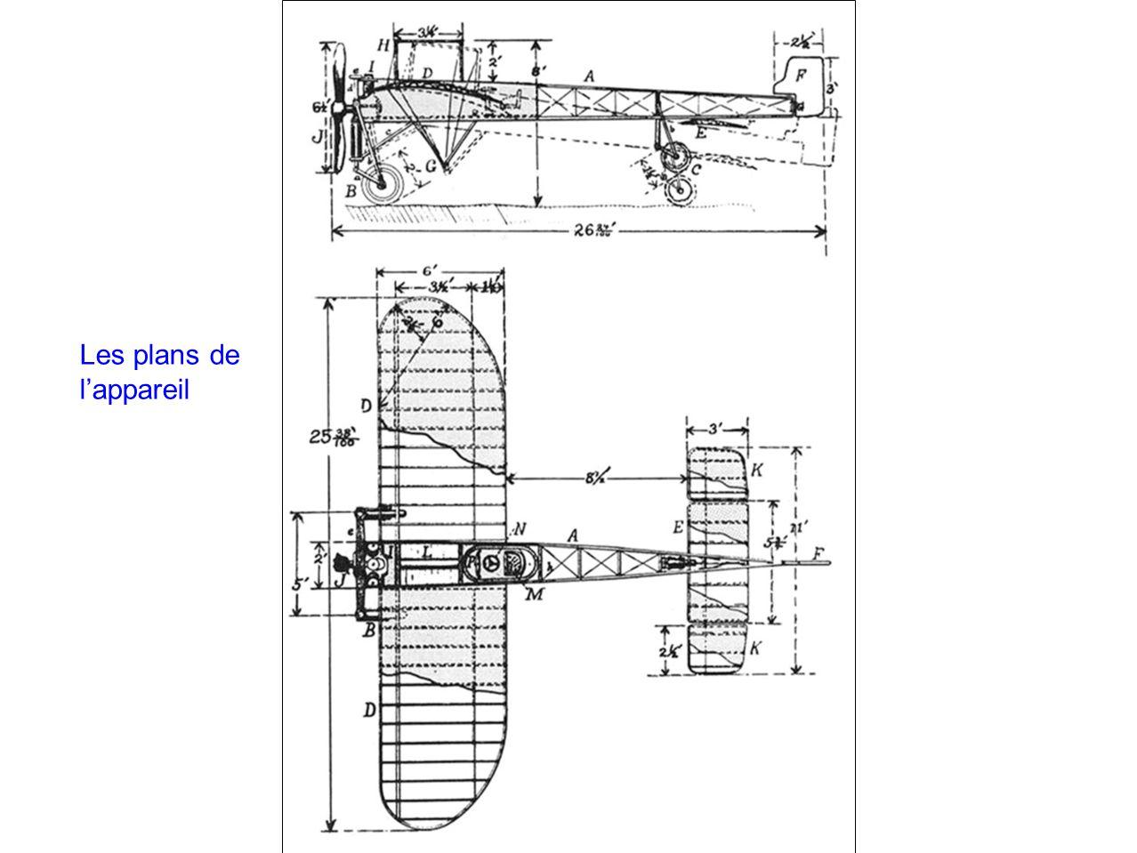 Les plans de l'appareil