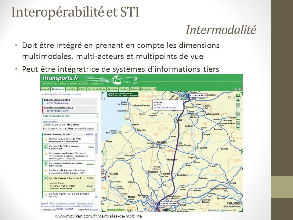 Interopérabilité et STI Intermodalité