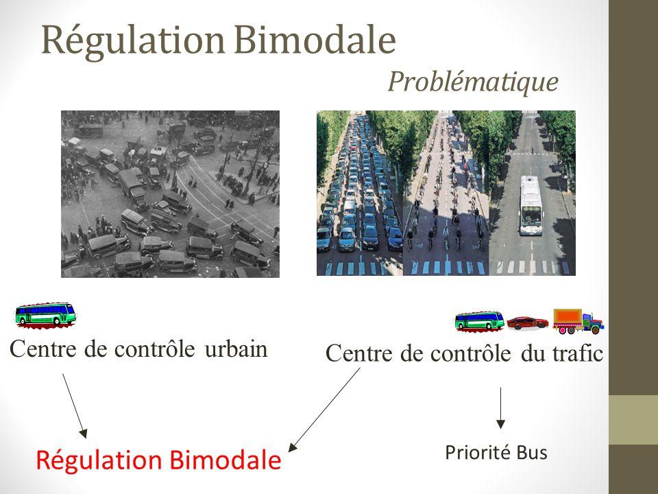 Régulation Bimodale Problématique