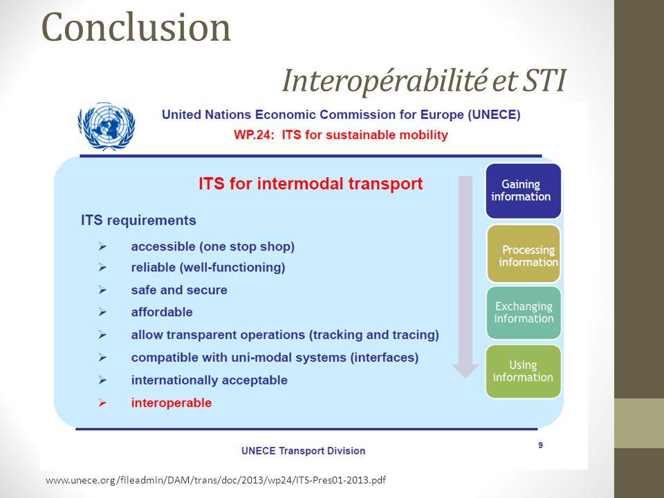 Conclusion Interopérabilité et STI