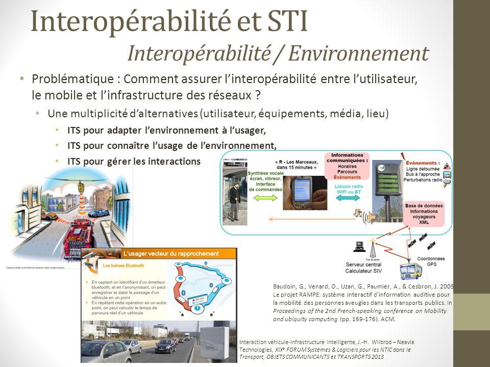 Interopérabilité et STI Interopérabilité / Environnement