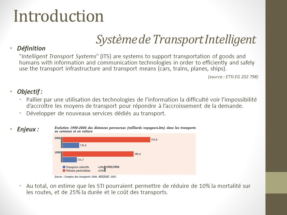 Introduction Système de Transport Intelligent