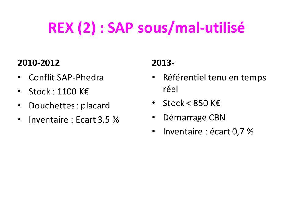 REX (2) : SAP sous/mal-utilisé