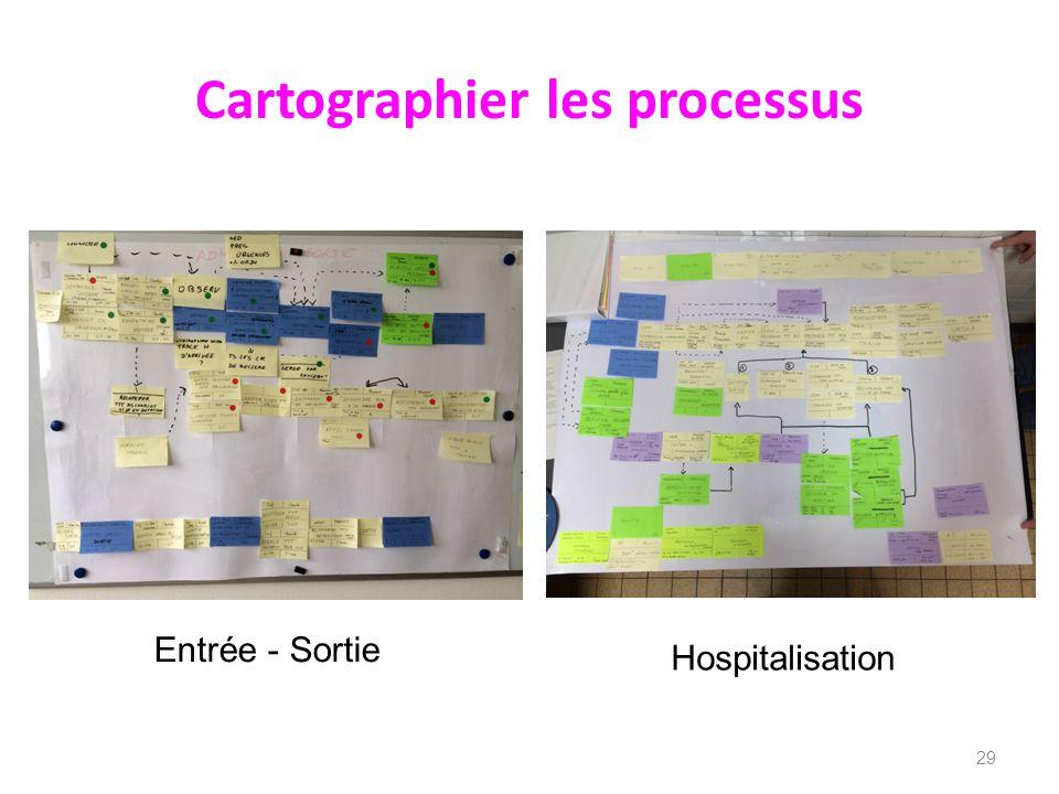Cartographier les processus
