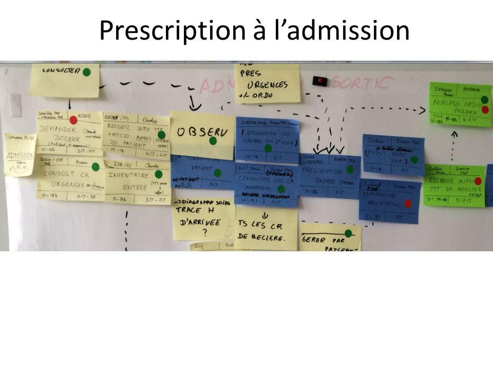 Prescription à l'admission