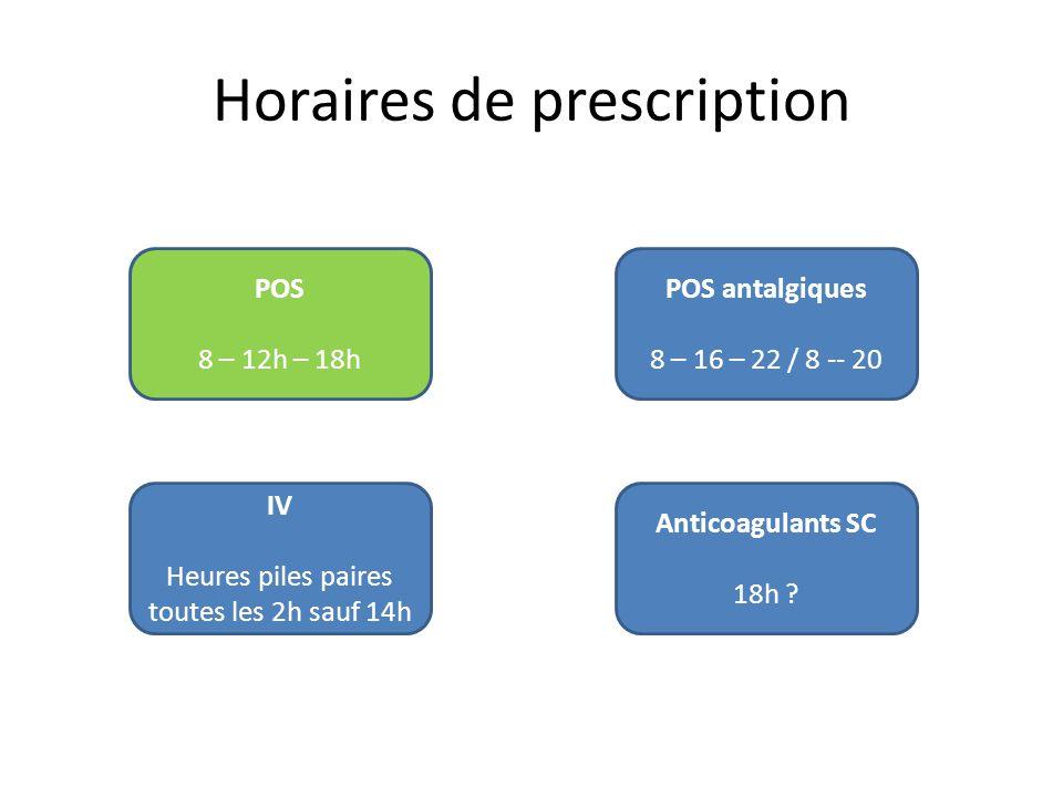 Horaires de prescription