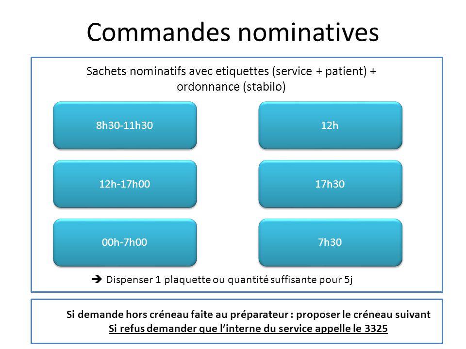 Commandes nominatives