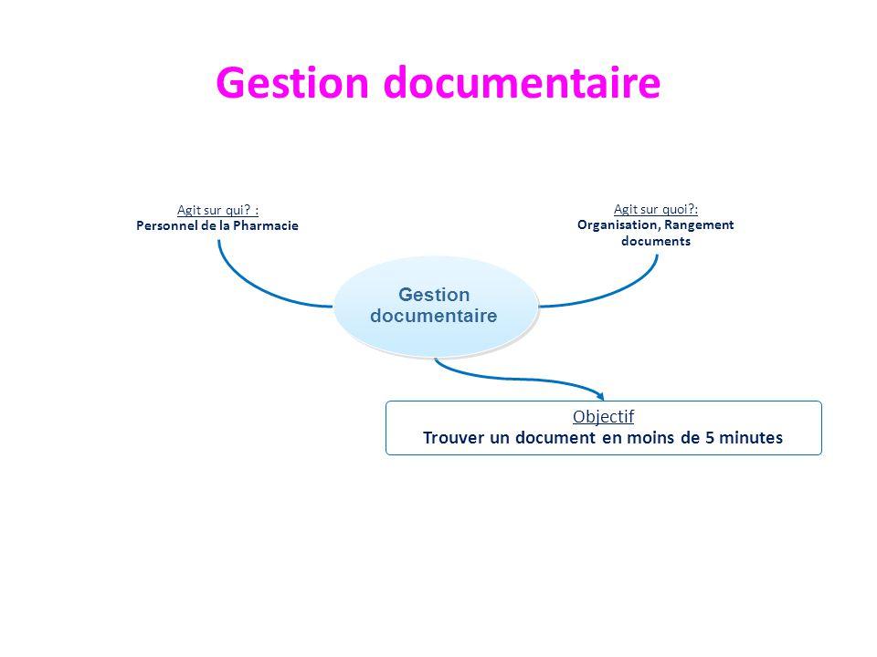 Gestion documentaire Gestion documentaire Objectif