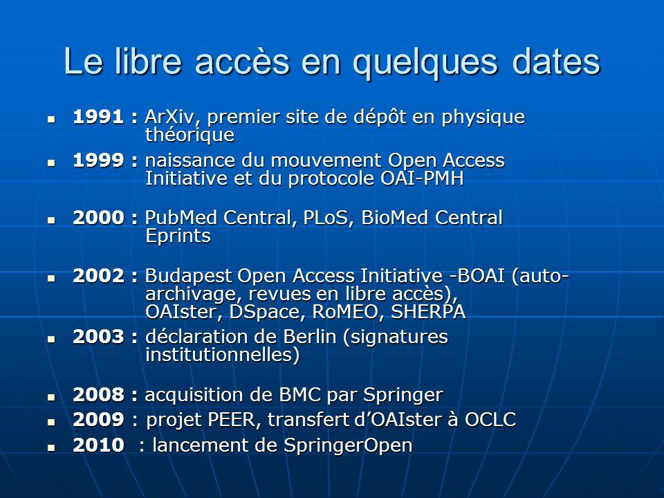 Le libre accès en quelques dates