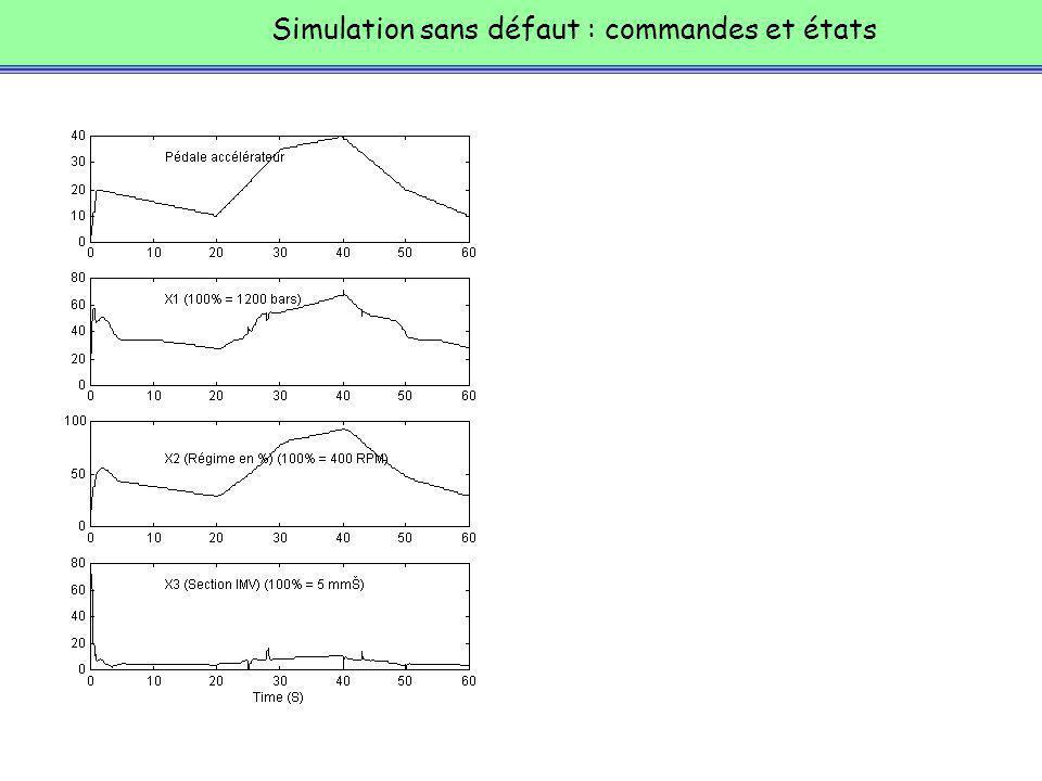 Simulation sans défaut : commandes et états