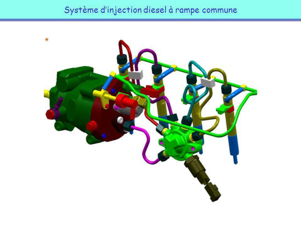 Système d'injection diesel à rampe commune