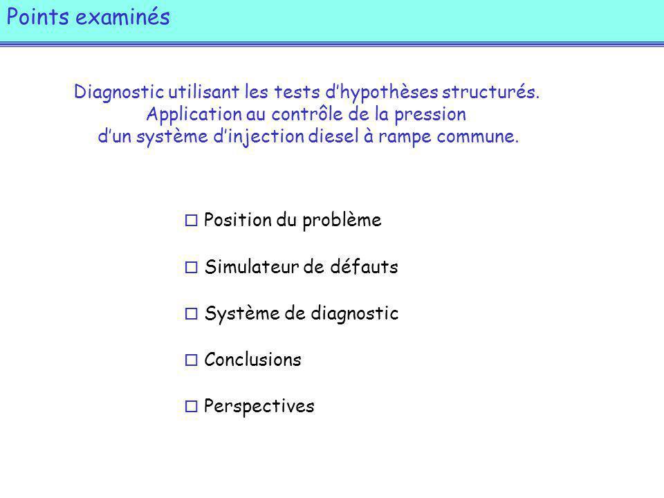 Points examinés Diagnostic utilisant les tests d'hypothèses structurés. Application au contrôle de la pression.