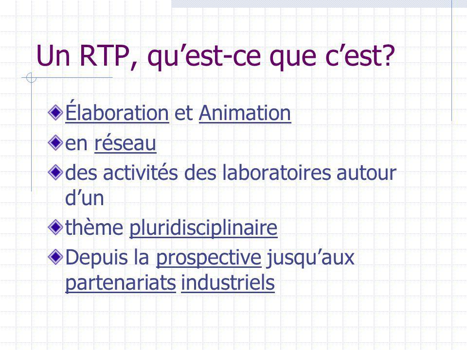 Un RTP, qu'est-ce que c'est