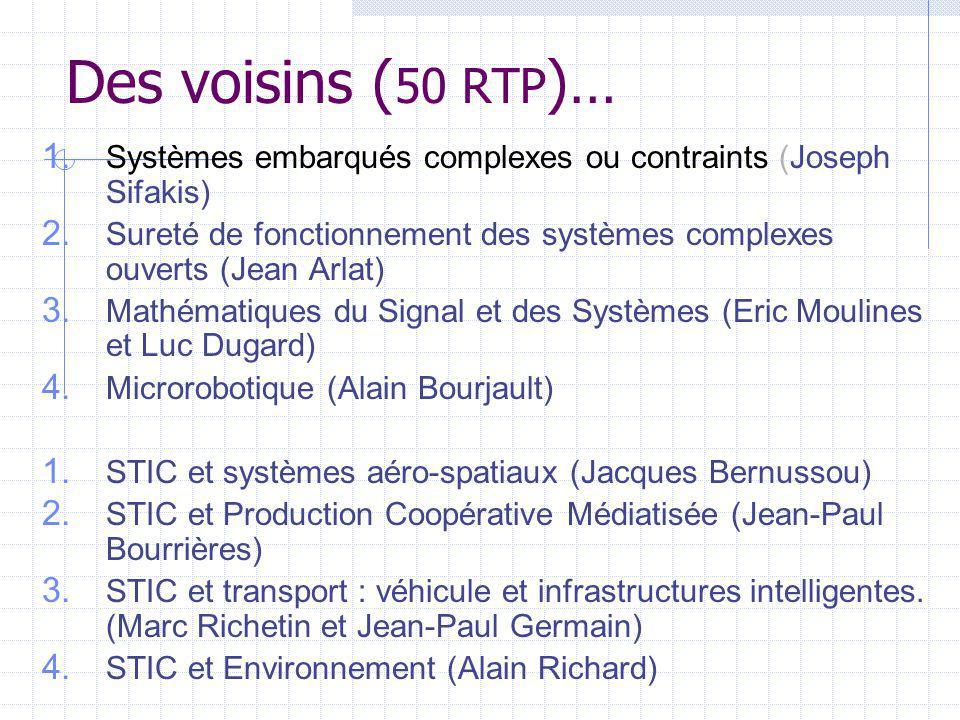 Des voisins (50 RTP)… Systèmes embarqués complexes ou contraints (Joseph Sifakis)