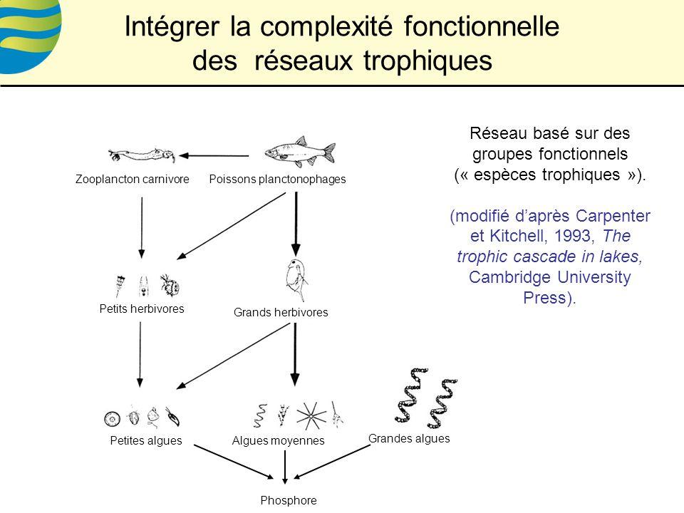 Intégrer la complexité fonctionnelle des réseaux trophiques