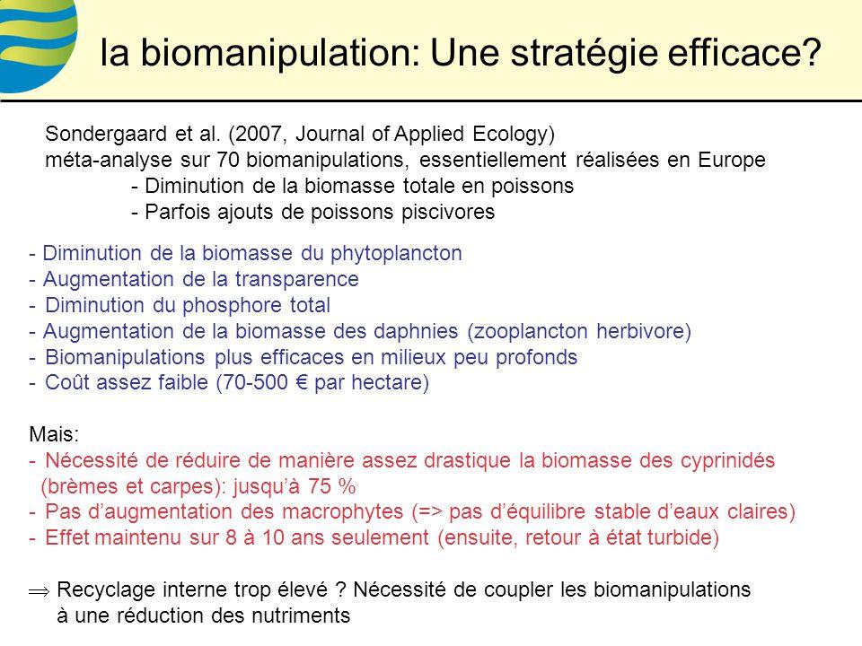 la biomanipulation: Une stratégie efficace