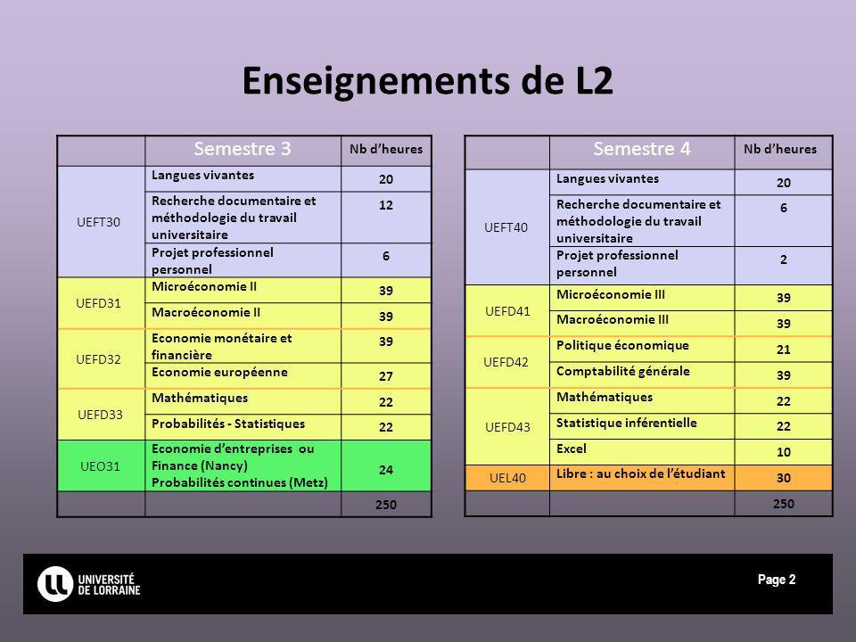 Enseignements de L2 Semestre 3 Semestre 4 Nb d'heures UEFT30