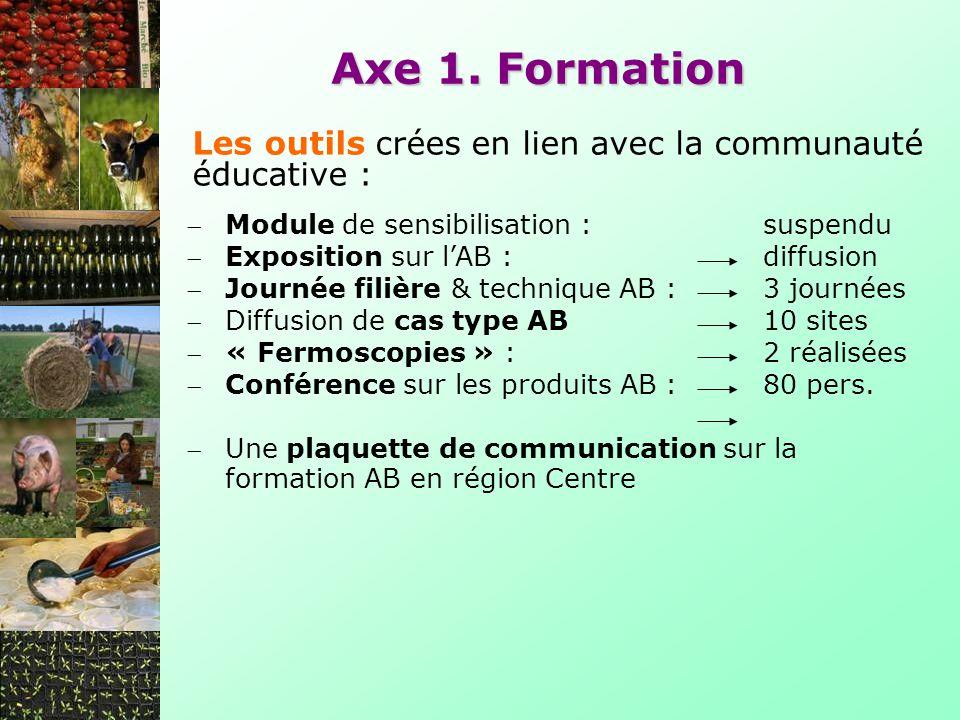 Axe 1. Formation Les outils crées en lien avec la communauté éducative : Module de sensibilisation : suspendu.