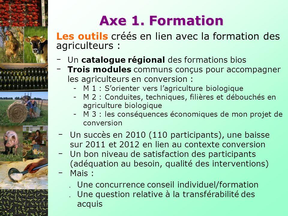 Axe 1. Formation Les outils créés en lien avec la formation des agriculteurs : Un catalogue régional des formations bios.