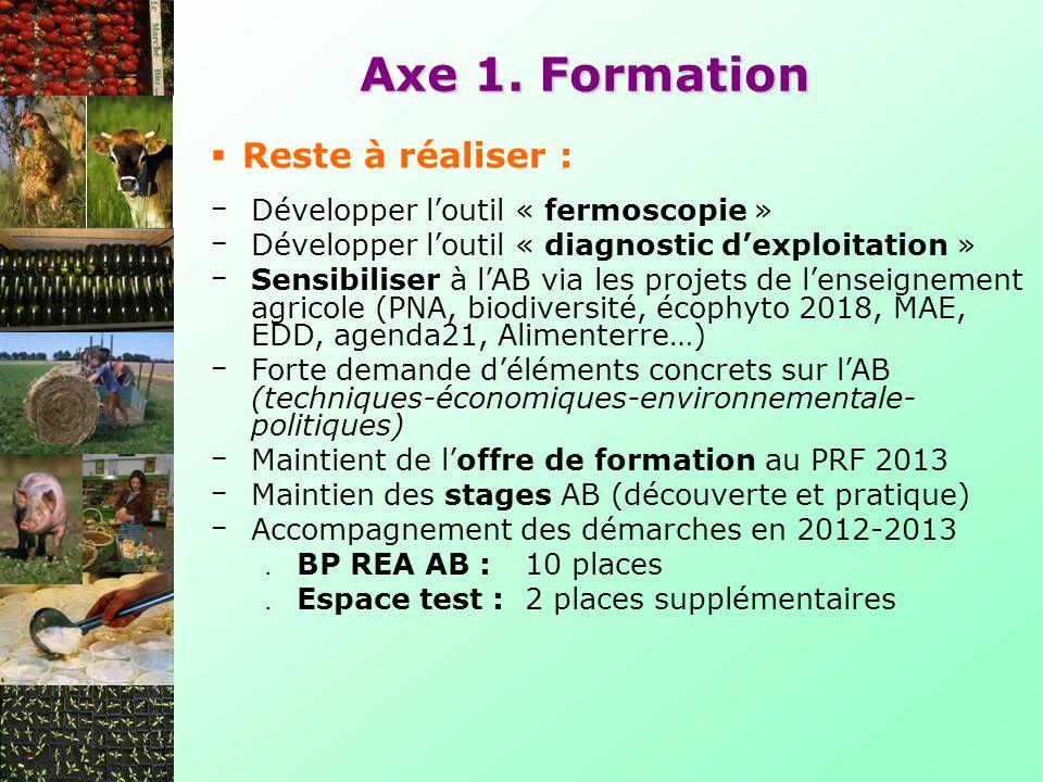 Axe 1. Formation Reste à réaliser : Développer l'outil « fermoscopie »