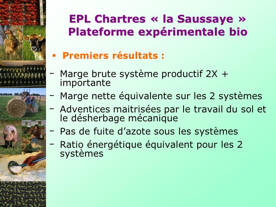 EPL Chartres « la Saussaye » Plateforme expérimentale bio