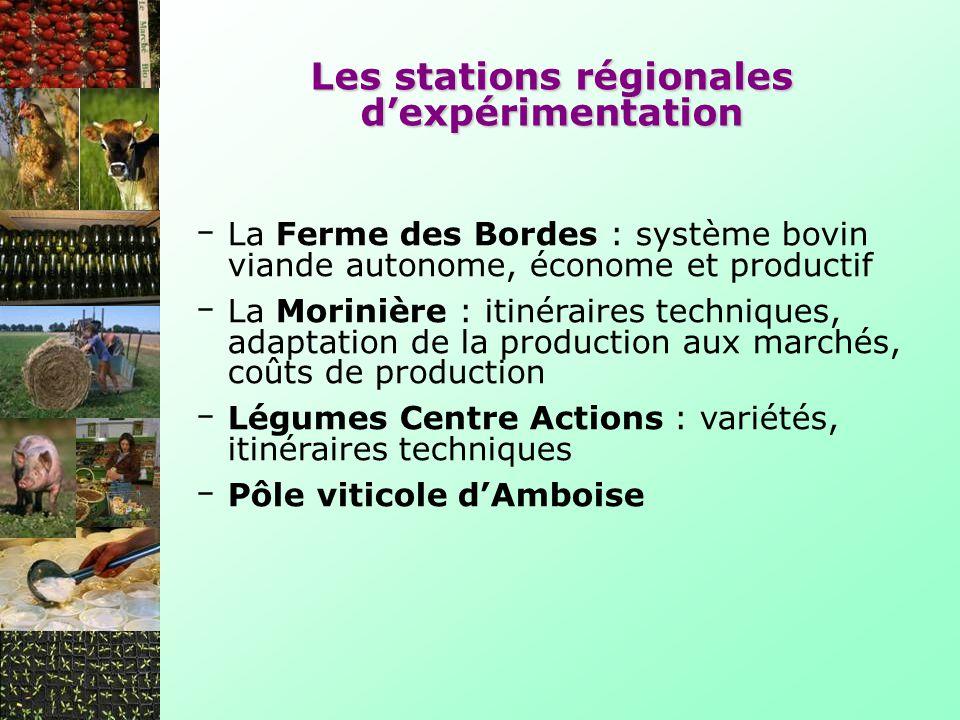 Les stations régionales d'expérimentation