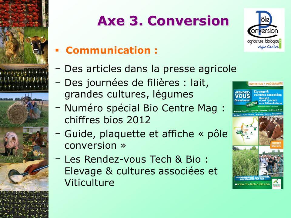 Axe 3. Conversion Communication : Des articles dans la presse agricole