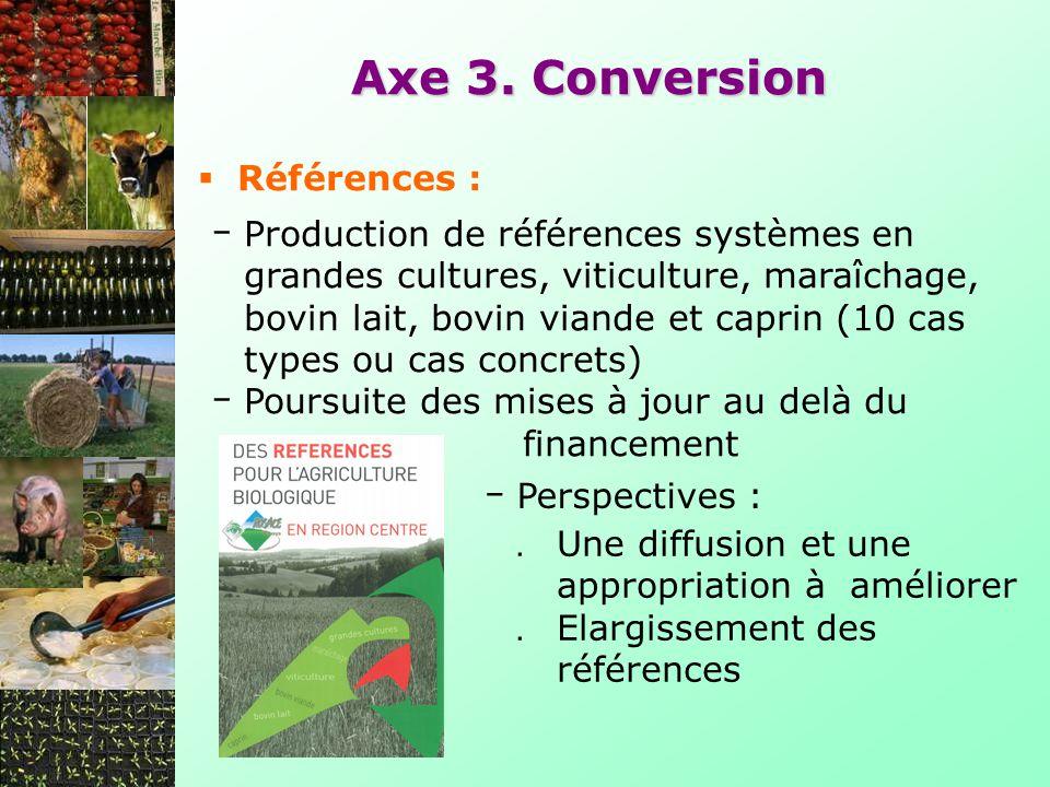 Axe 3. Conversion Références :