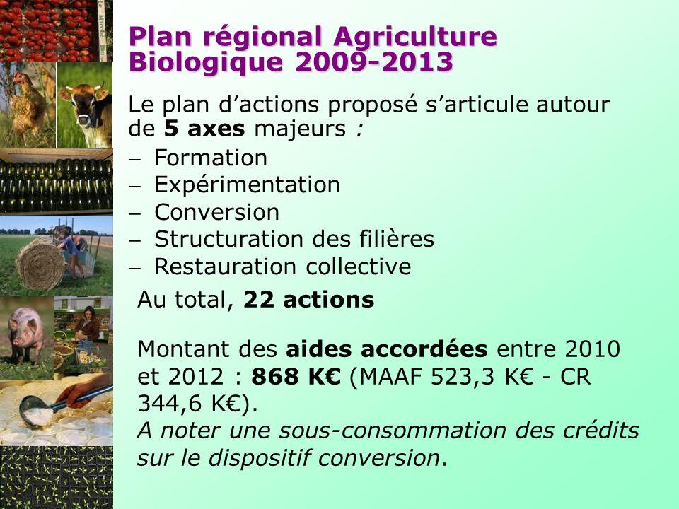 Plan régional Agriculture Biologique 2009-2013