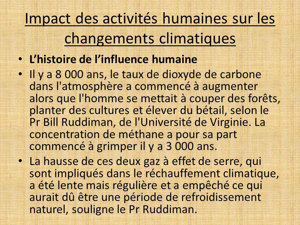 Impact des activités humaines sur les changements climatiques