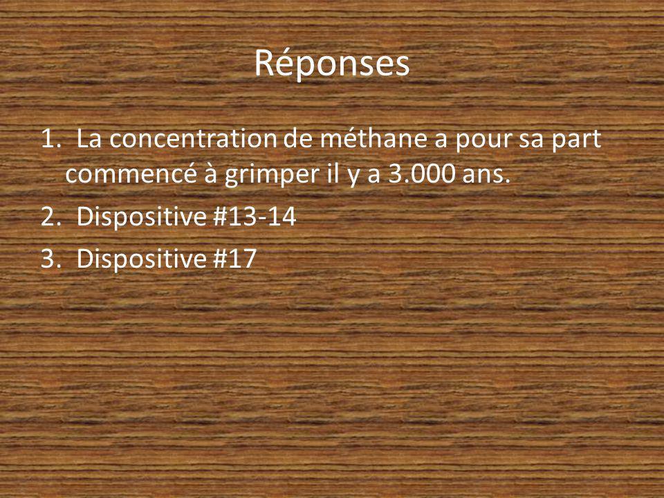 Réponses 1. La concentration de méthane a pour sa part commencé à grimper il y a 3.000 ans.
