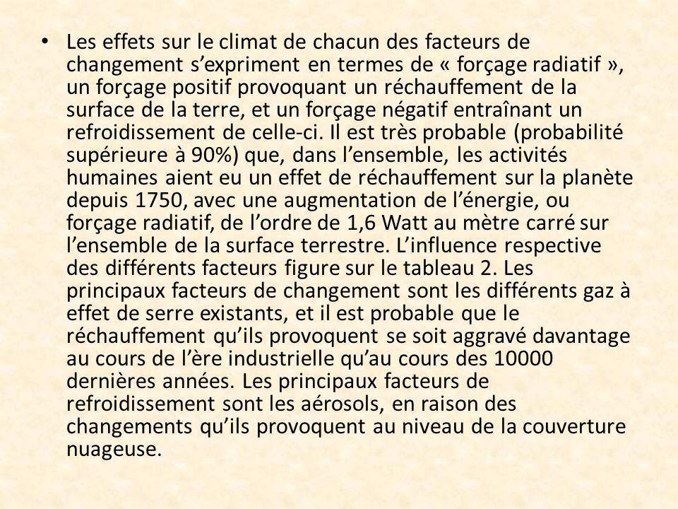 Les effets sur le climat de chacun des facteurs de changement s'expriment en termes de « forçage radiatif », un forçage positif provoquant un réchauffement de la surface de la terre, et un forçage négatif entraînant un refroidissement de celle-ci.
