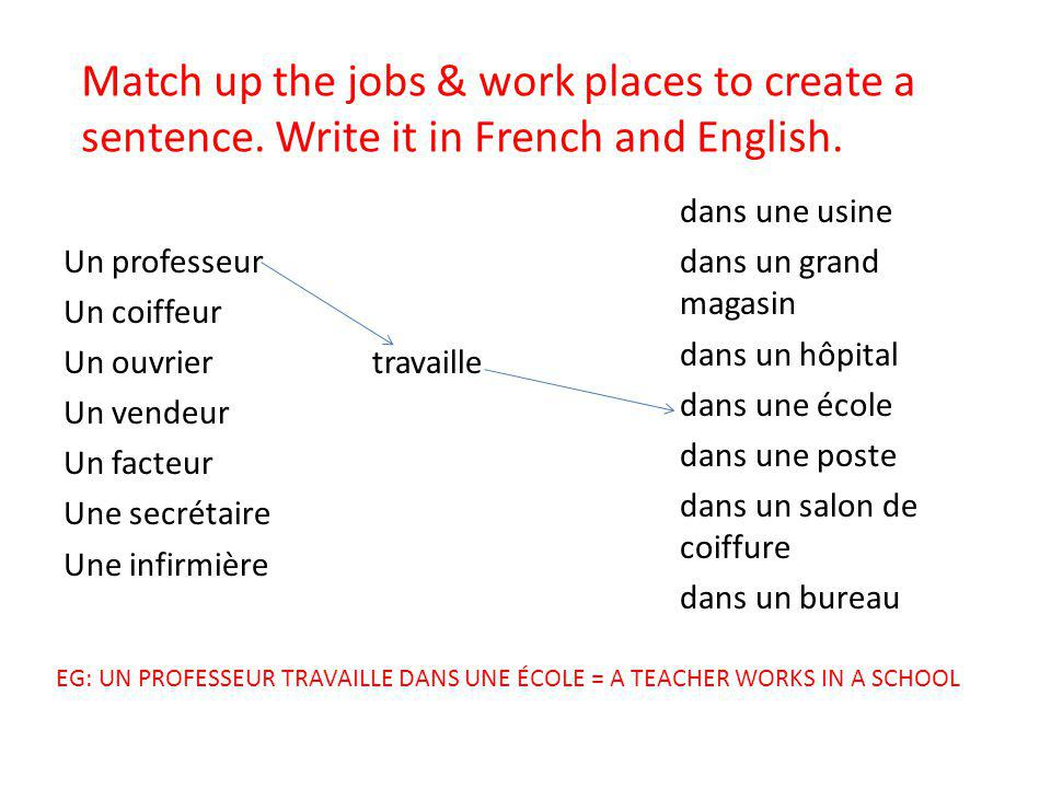 Match up the jobs & work places to create a sentence