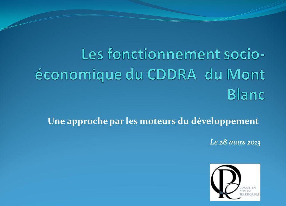 Les fonctionnement socio-économique du CDDRA du Mont Blanc